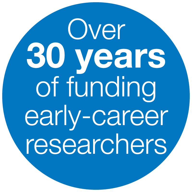 Over 30 years of funding early-career researchers